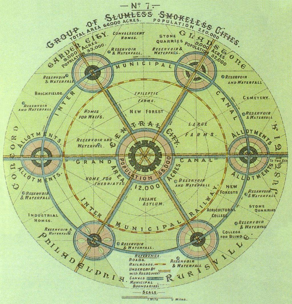 "Above: Concept of a Garden City, aka ""Group of Slumless Smokeless Cities"" (taken from http://de.wikipedia.org/wiki/Gartenstadt#mediaviewer/File:Garden_City_Concept_by_Howard.jpg)"